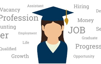 Top Careers for Graduates in 2020